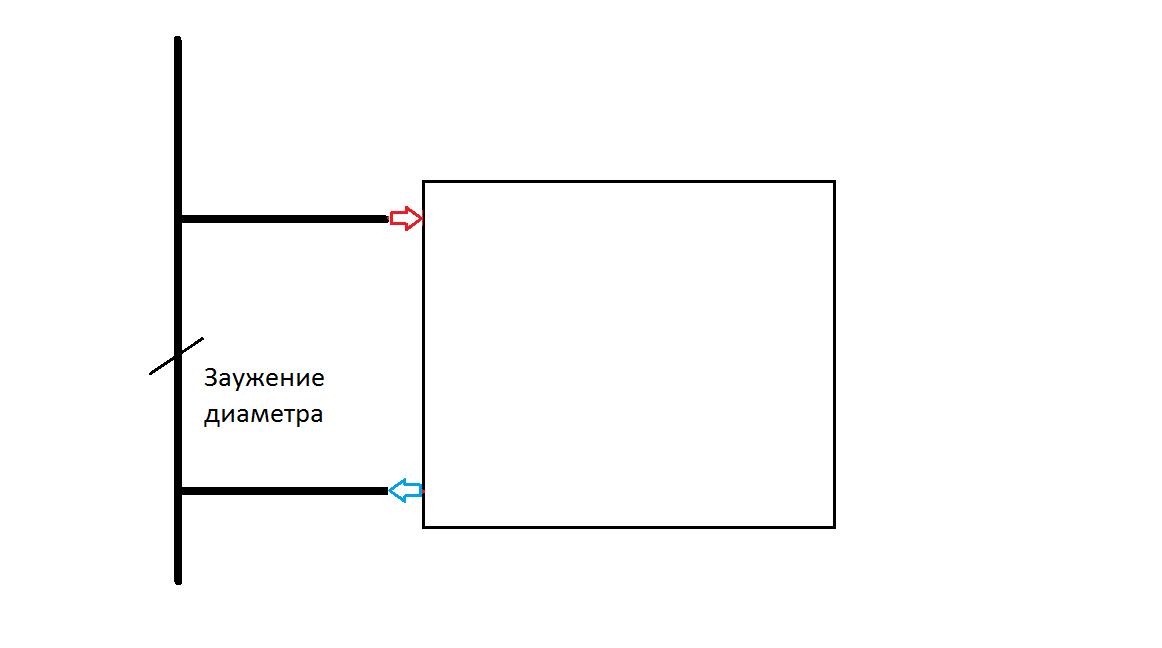 Монтаж + демонтаж - 2500 р.