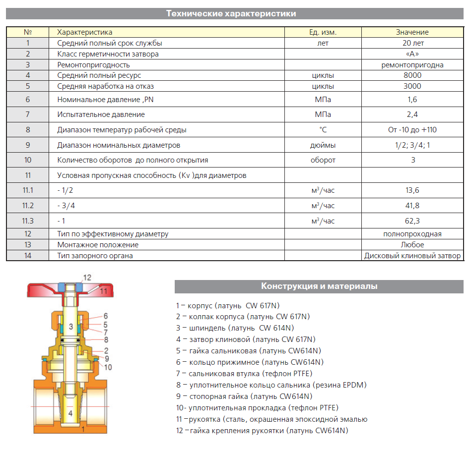 Установка радиаторов отопления с регулировкой
