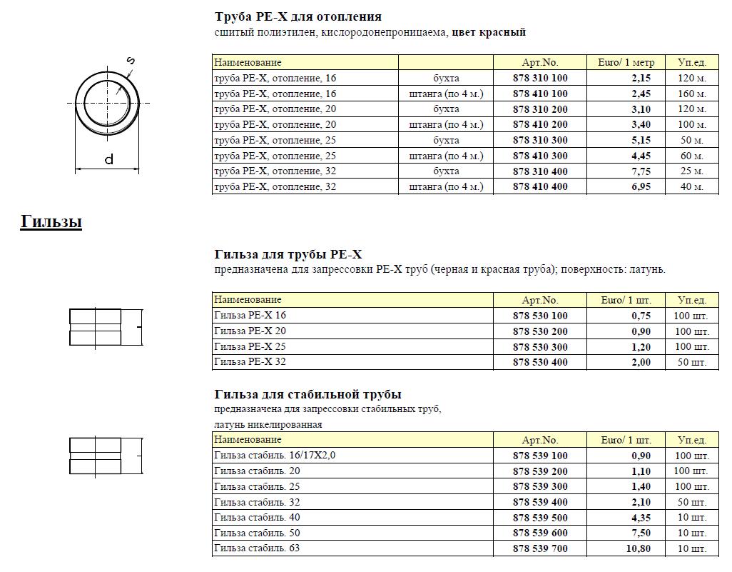 Особенности труб из сшитого полиэтилена 60